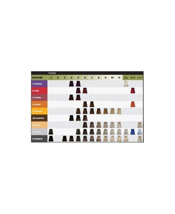 Icon Color Ecotech Beige. 60 ml COLORACION